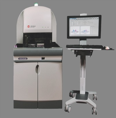 Hematology Testing - Clinical Lab Products