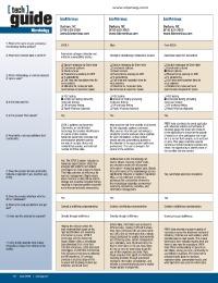 CLP April 2014 Micro Tech Guide mini