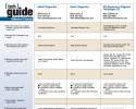 1501 Tech Guide calibrators controls